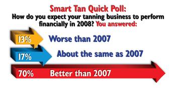 2008-02-01-quick-poll-graph.jpg