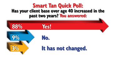 2008-02-15-quick-poll-senio.jpg