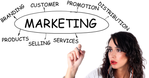 the fundamentals of marketing marketing essay Marketing reading guide chapter 2 the market plan what is a swot analysis and would does the acronym stand for strength, weakness, opportunities, and threats what are the internal factors of swot analysis.